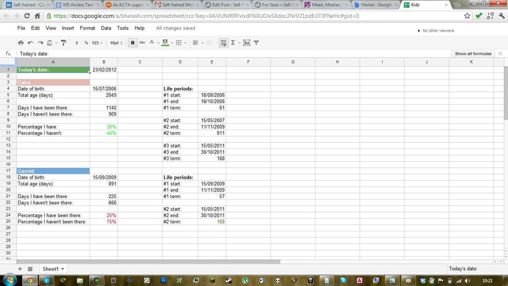 A spreadsheet of how much of the kids' life I've been in