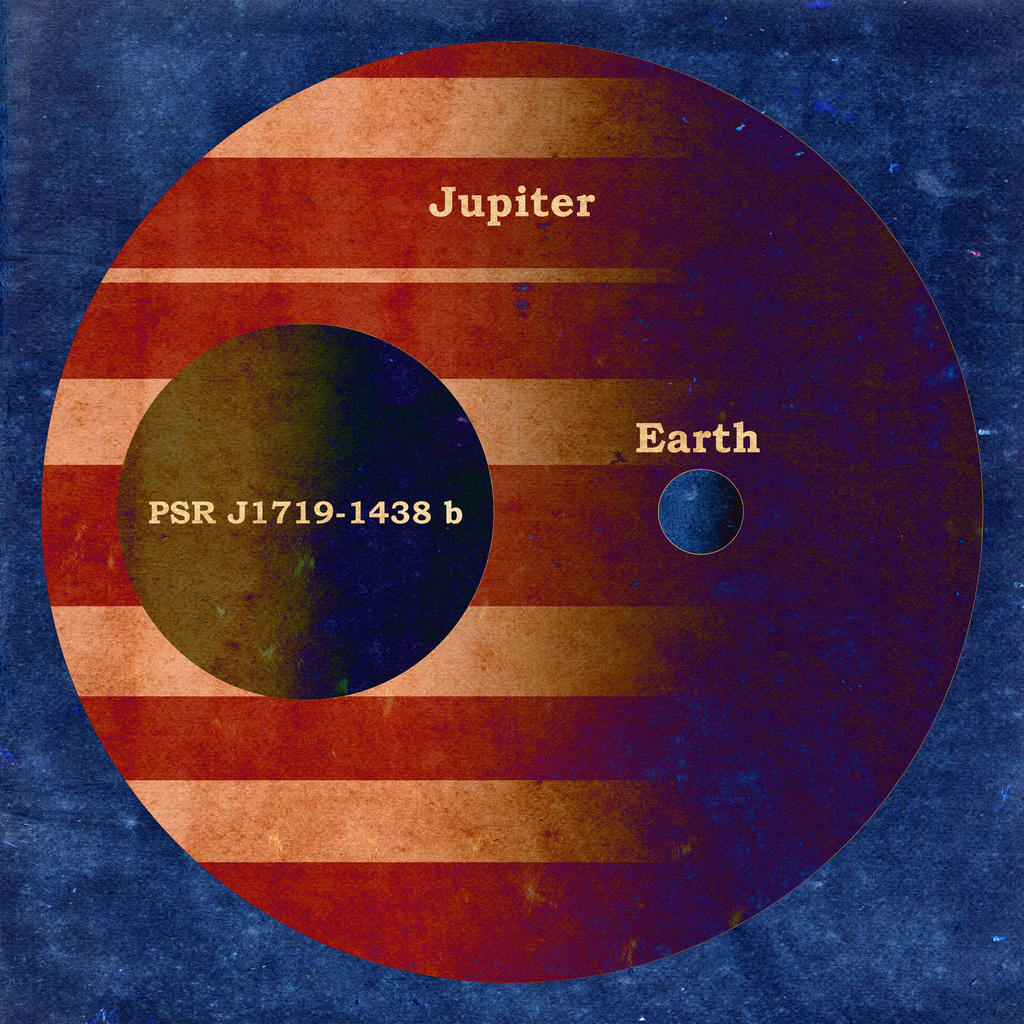 Comparison of Earth, PSR J1719-1438 b, and Jupiter