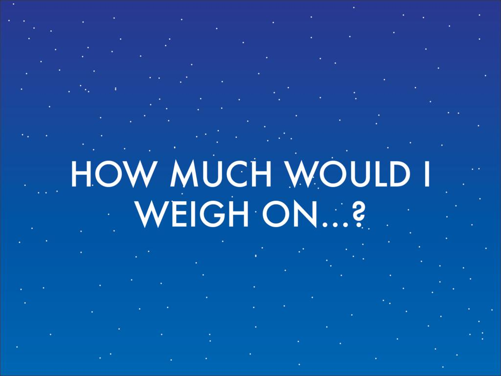 How much would I weigh on...? graphic