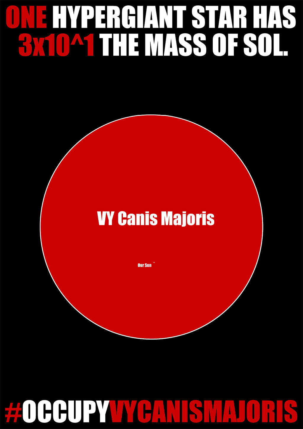 #occupyvycanismajoris v3